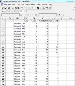 Setting up your data for Minitab warranty prediction